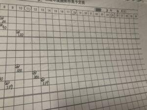 【酒造り151日目】4月の洗米スケジュール